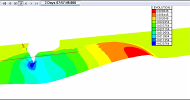 Scour around abutment in 3D